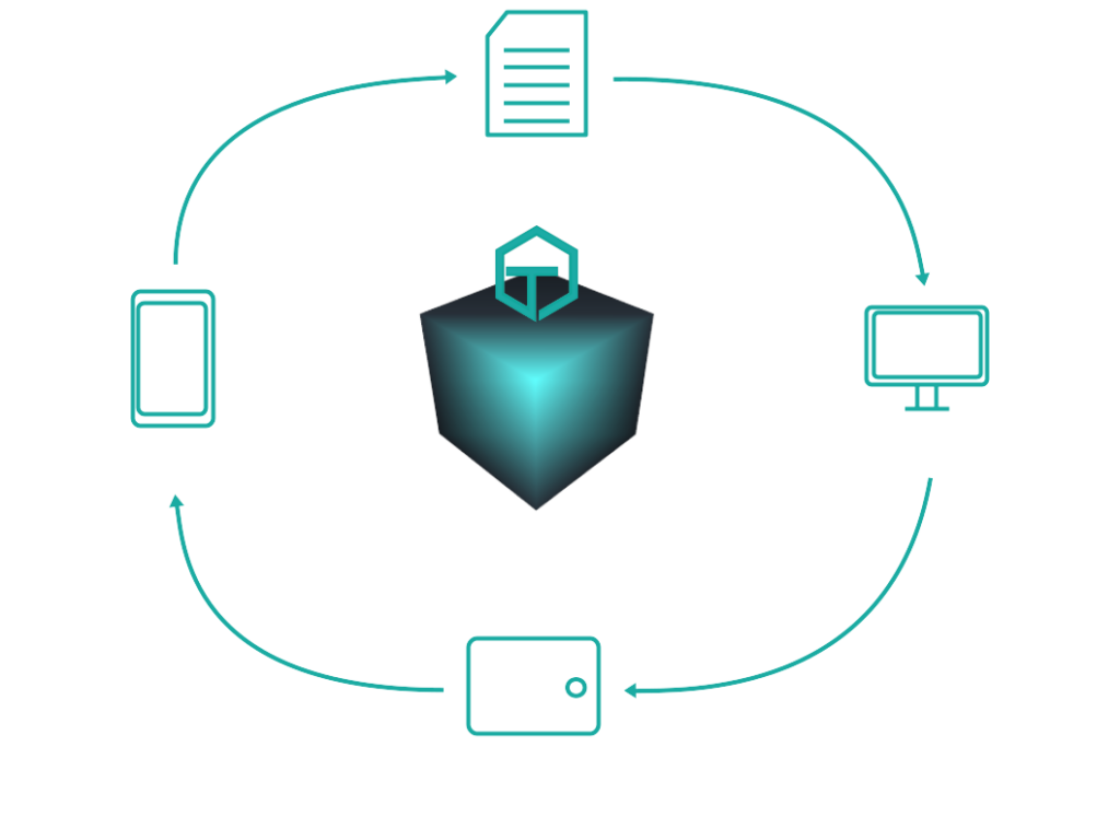 TARTLE Exchange Flow Diagram